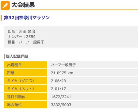 神奈川マラソン(ハーフ)のタイム: 2時間1分17秒