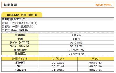 yokohama-marathon-result.png